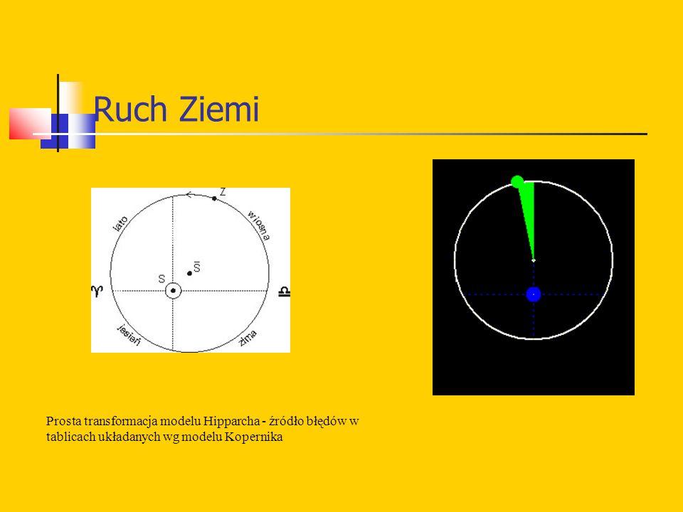 Ruch Ziemi Prosta transformacja modelu Hipparcha - źródło błędów w tablicach układanych wg modelu Kopernika