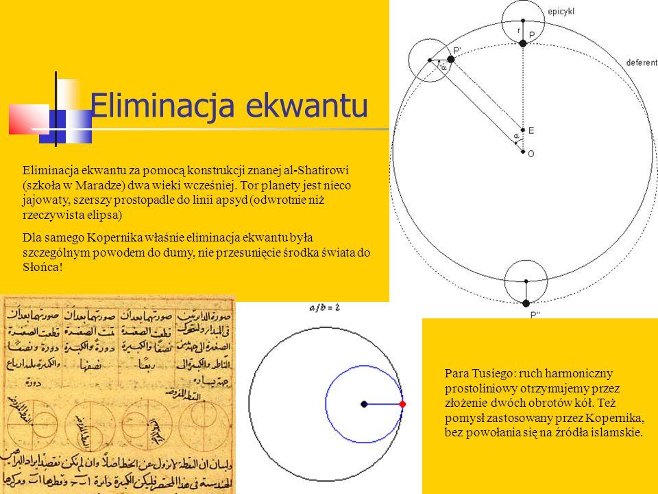Eliminacja ekwantu Eliminacja ekwantu za pomocą konstrukcji znanej al-Shatirowi (szkoła w Maradze) dwa wieki wcześniej.