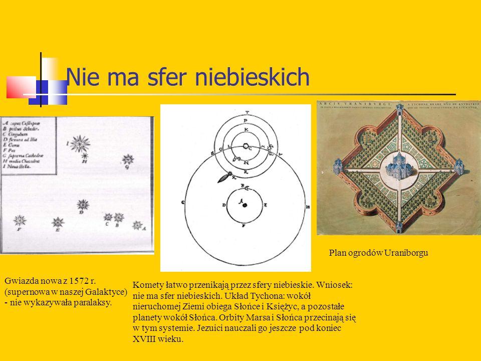 Nie ma sfer niebieskich Gwiazda nowa z 1572 r.