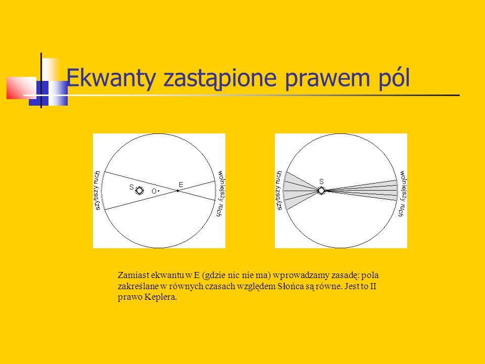 Ekwanty zastąpione prawem pól Zamiast ekwantu w E (gdzie nic nie ma) wprowadzamy zasadę: pola zakreślane w równych czasach względem Słońca są równe.