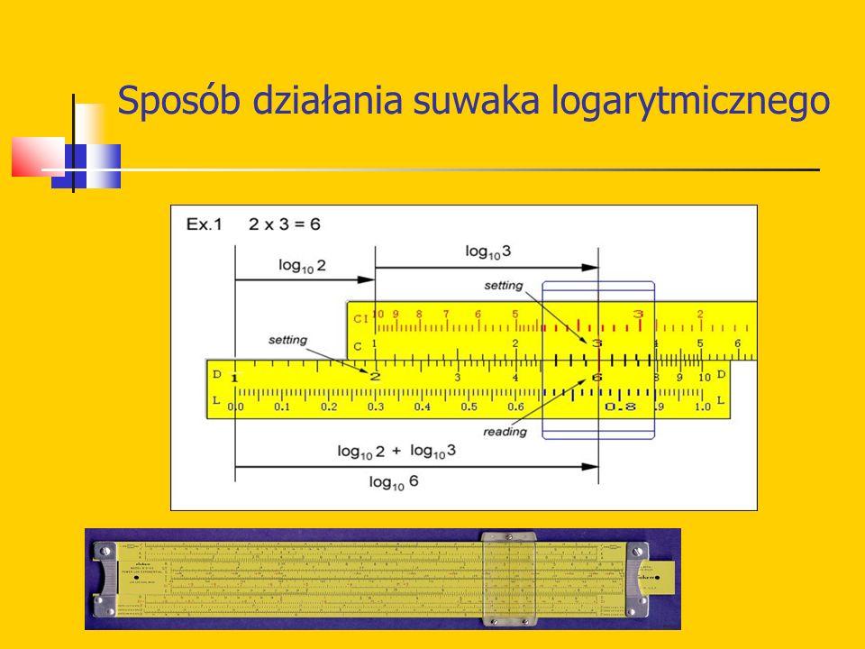 Sposób działania suwaka logarytmicznego