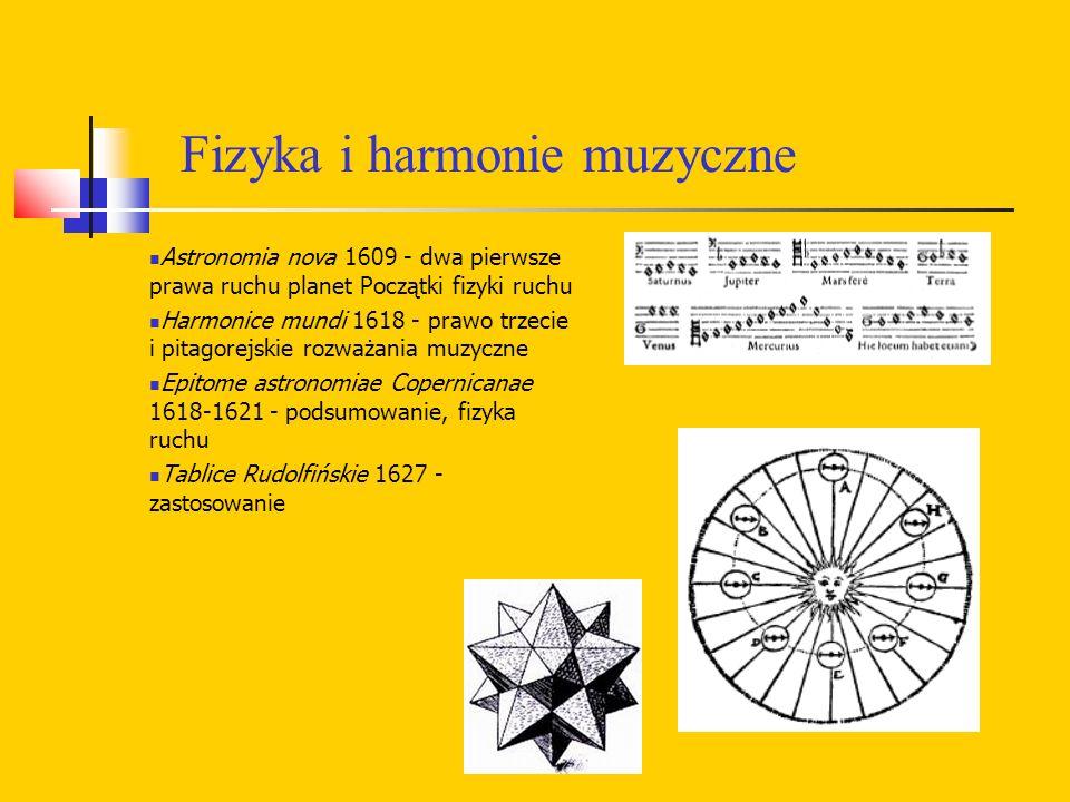 Astronomia nova 1609 - dwa pierwsze prawa ruchu planet Początki fizyki ruchu Harmonice mundi 1618 - prawo trzecie i pitagorejskie rozważania muzyczne Epitome astronomiae Copernicanae 1618-1621 - podsumowanie, fizyka ruchu Tablice Rudolfińskie 1627 - zastosowanie Fizyka i harmonie muzyczne