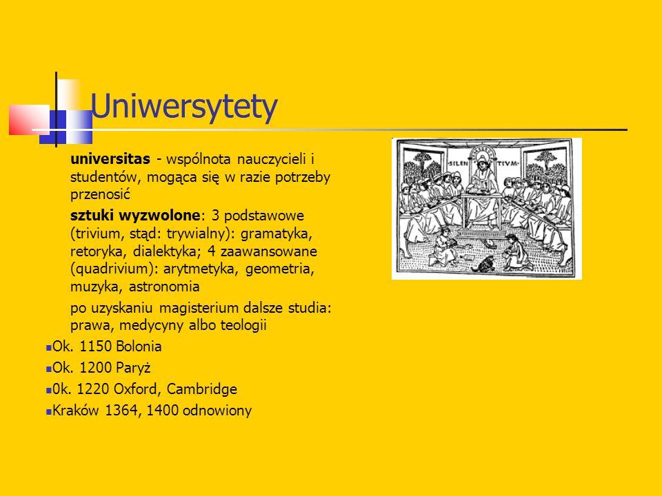 Uniwersytety universitas - wspólnota nauczycieli i studentów, mogąca się w razie potrzeby przenosić sztuki wyzwolone: 3 podstawowe (trivium, stąd: trywialny): gramatyka, retoryka, dialektyka; 4 zaawansowane (quadrivium): arytmetyka, geometria, muzyka, astronomia po uzyskaniu magisterium dalsze studia: prawa, medycyny albo teologii Ok.