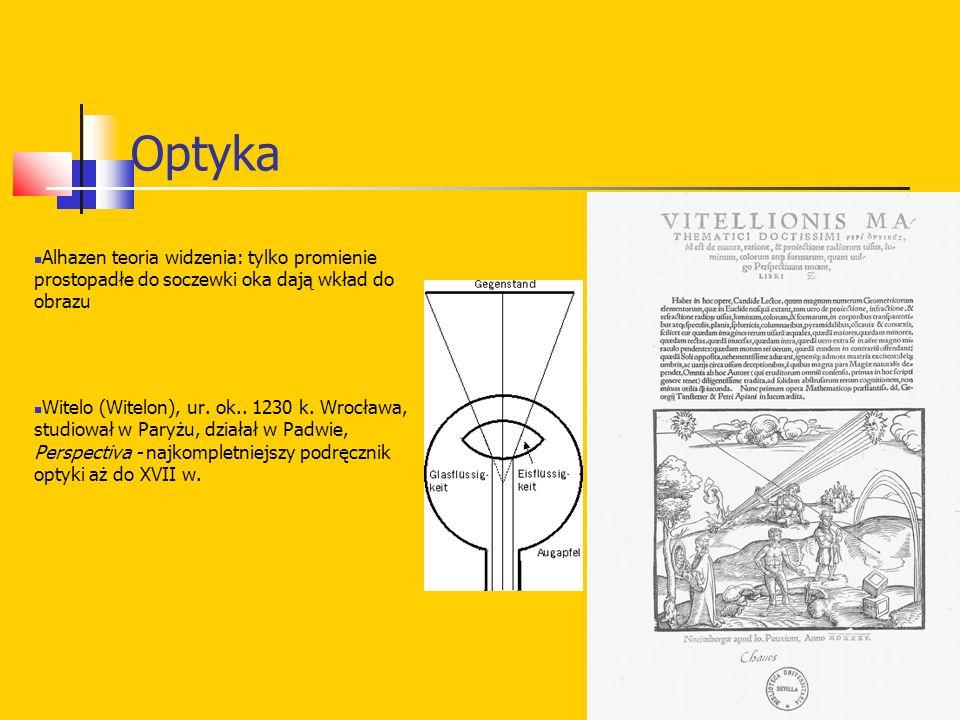 Optyka Alhazen teoria widzenia: tylko promienie prostopadłe do soczewki oka dają wkład do obrazu Witelo (Witelon), ur.
