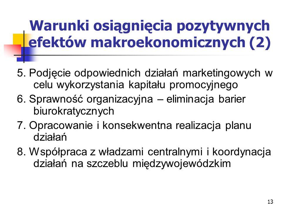 13 Warunki osiągnięcia pozytywnych efektów makroekonomicznych (2) 5.