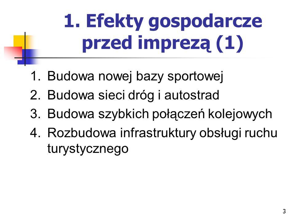 3 1. Efekty gospodarcze przed imprezą (1) 1.Budowa nowej bazy sportowej 2.Budowa sieci dróg i autostrad 3.Budowa szybkich połączeń kolejowych 4.Rozbud