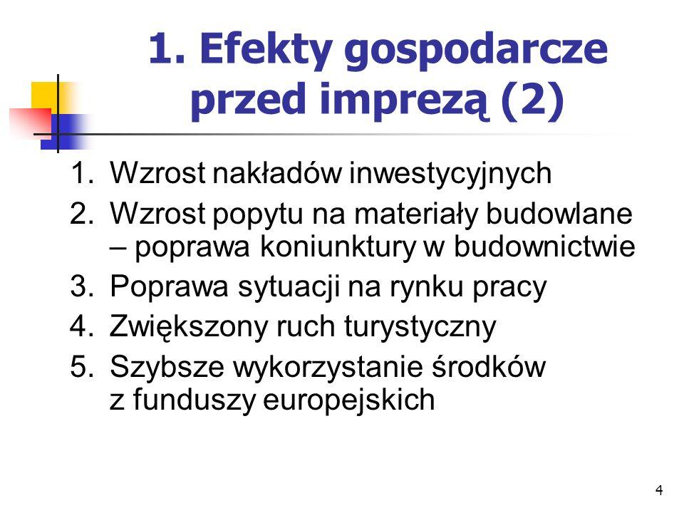 4 1. Efekty gospodarcze przed imprezą (2) 1.Wzrost nakładów inwestycyjnych 2.Wzrost popytu na materiały budowlane – poprawa koniunktury w budownictwie