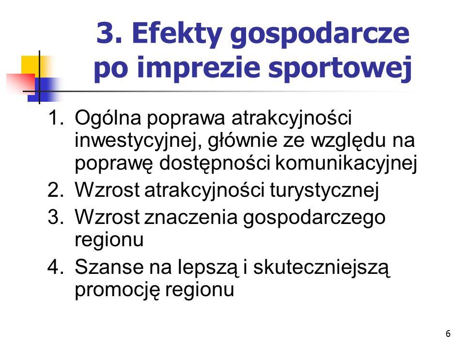 6 3. Efekty gospodarcze po imprezie sportowej 1.Ogólna poprawa atrakcyjności inwestycyjnej, głównie ze względu na poprawę dostępności komunikacyjnej 2