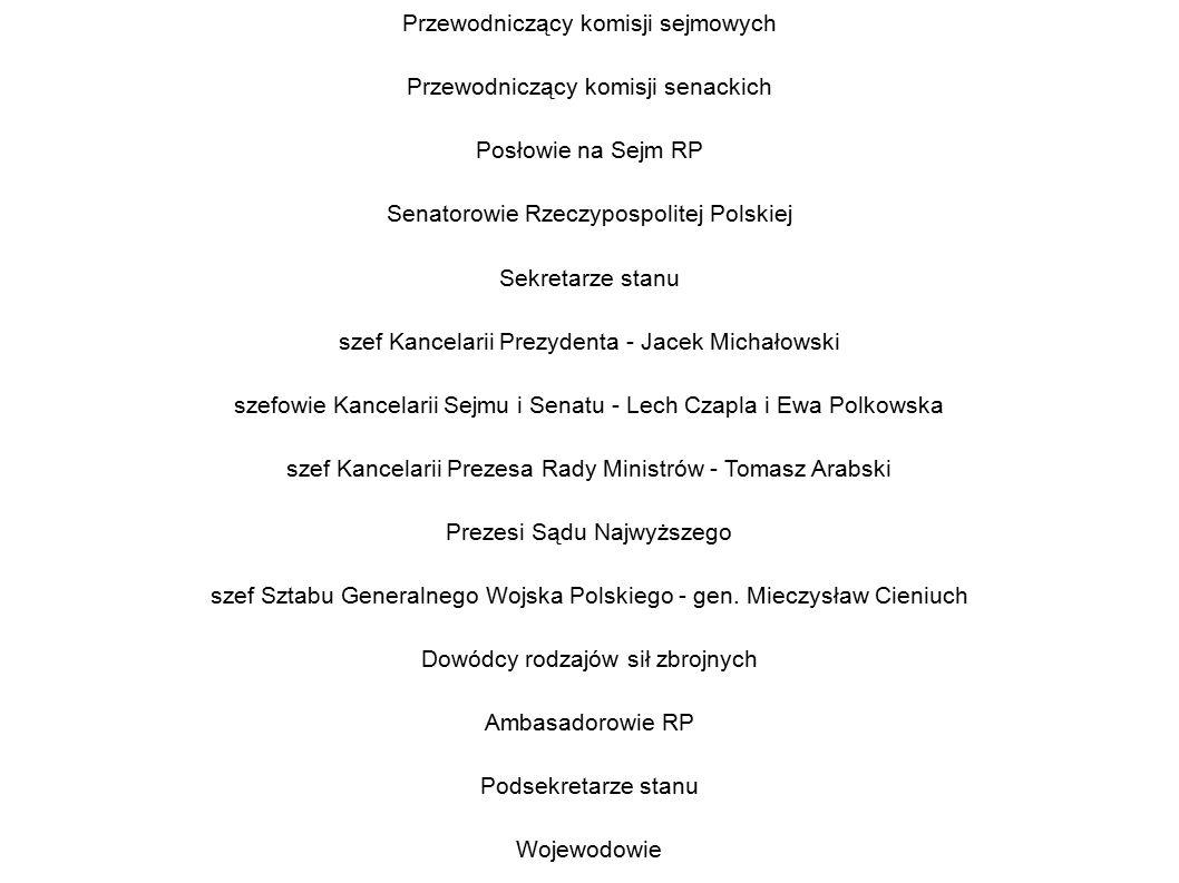 Prezesi (przewodniczący) urzędów, komitetów i komisji sprawujących funkcje urzędów naczelnych lub centralnych Przewodniczący komisji sejmowych Przewod