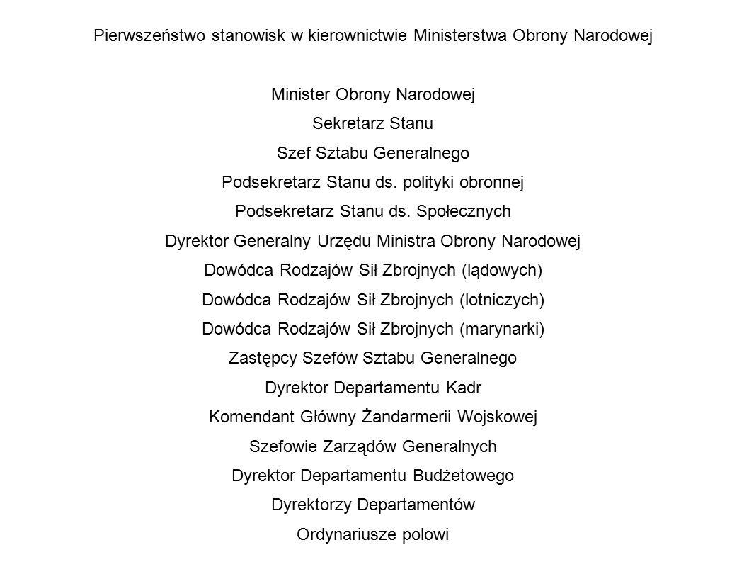 Pierwszeństwo stanowisk w kierownictwie Ministerstwa Obrony Narodowej Minister Obrony Narodowej Sekretarz Stanu Szef Sztabu Generalnego Podsekretarz Stanu ds.