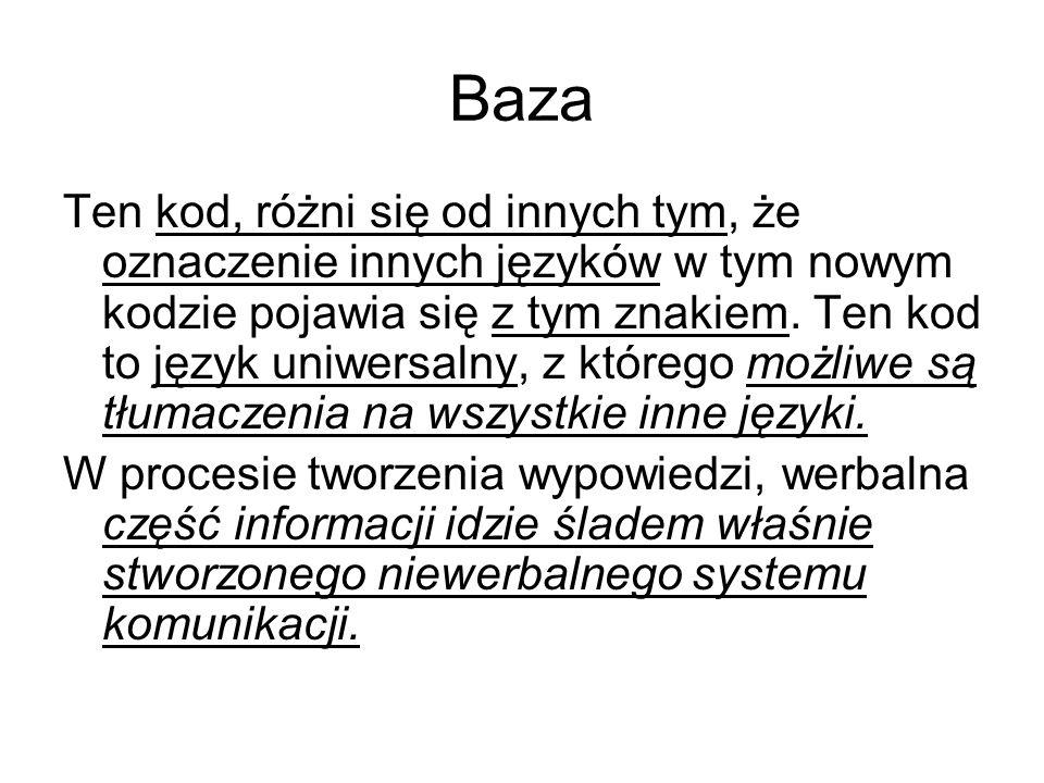 Baza Ten kod, różni się od innych tym, że oznaczenie innych języków w tym nowym kodzie pojawia się z tym znakiem. Ten kod to język uniwersalny, z któr