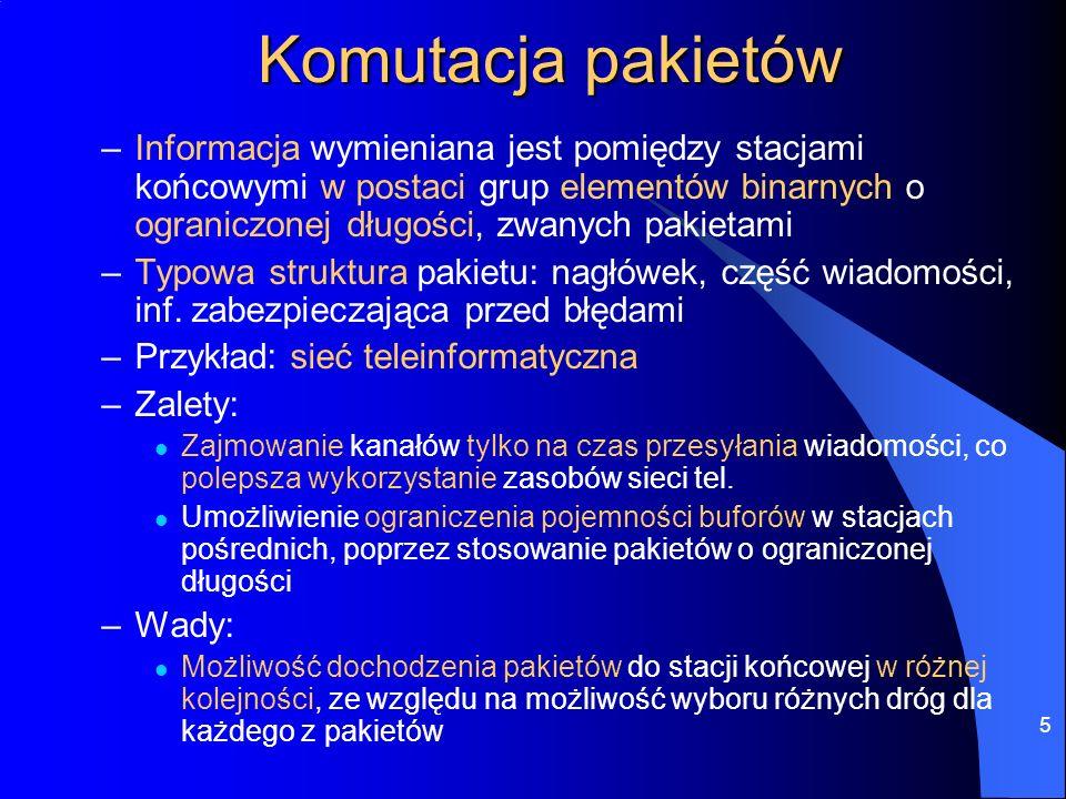 """26 Bibliografia Jajszczyk A., """"Wstęp do telekomutacji , WNT, Warszawa 2000 Brzeziński K."""