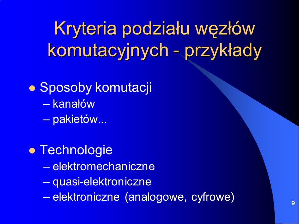 20 ISDN (Integrated Services Digital Network) Rodzaje dostępów - struktura logiczna