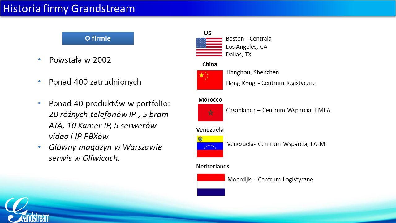 Historia firmy Grandstream O firmie Powstała w 2002 Ponad 400 zatrudnionych Ponad 40 produktów w portfolio: 20 różnych telefonów IP, 5 bram ATA, 10 Kamer IP, 5 serwerów video i IP PBXów Główny magazyn w Warszawie serwis w Gliwicach.