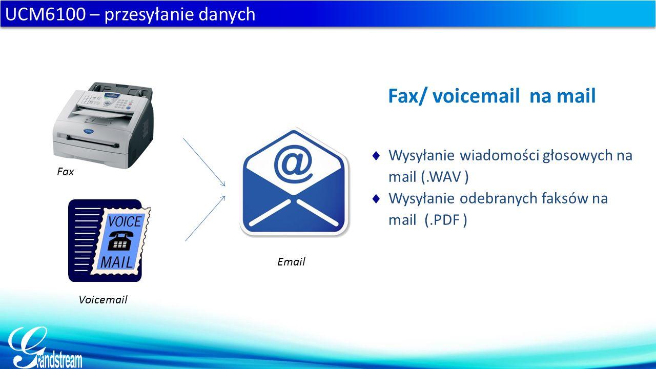 Fax Voicemail Email UCM6100 – przesyłanie danych Fax/ voicemail na mail  Wysyłanie wiadomości głosowych na mail (.WAV )  Wysyłanie odebranych faksów na mail (.PDF )