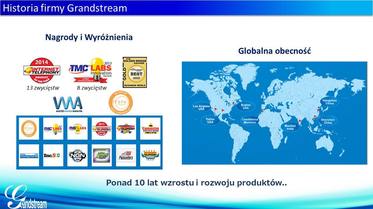 Historia firmy Grandstream Nagrody i Wyróżnienia Ponad 10 lat wzrostu i rozwoju produktów..