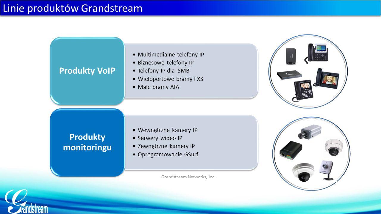 Linie produktów Grandstream Grandstream Networks, Inc.