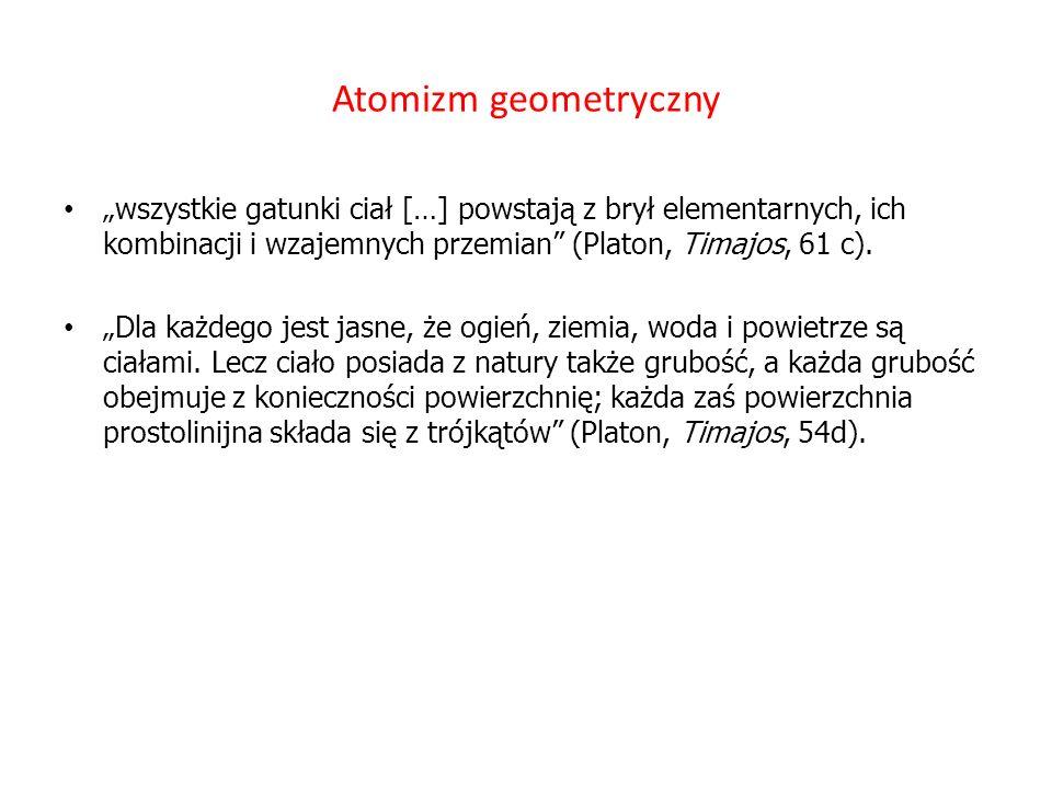 """Atomizm geometryczny """"wszystkie gatunki ciał […] powstają z brył elementarnych, ich kombinacji i wzajemnych przemian (Platon, Timajos, 61 c)."""