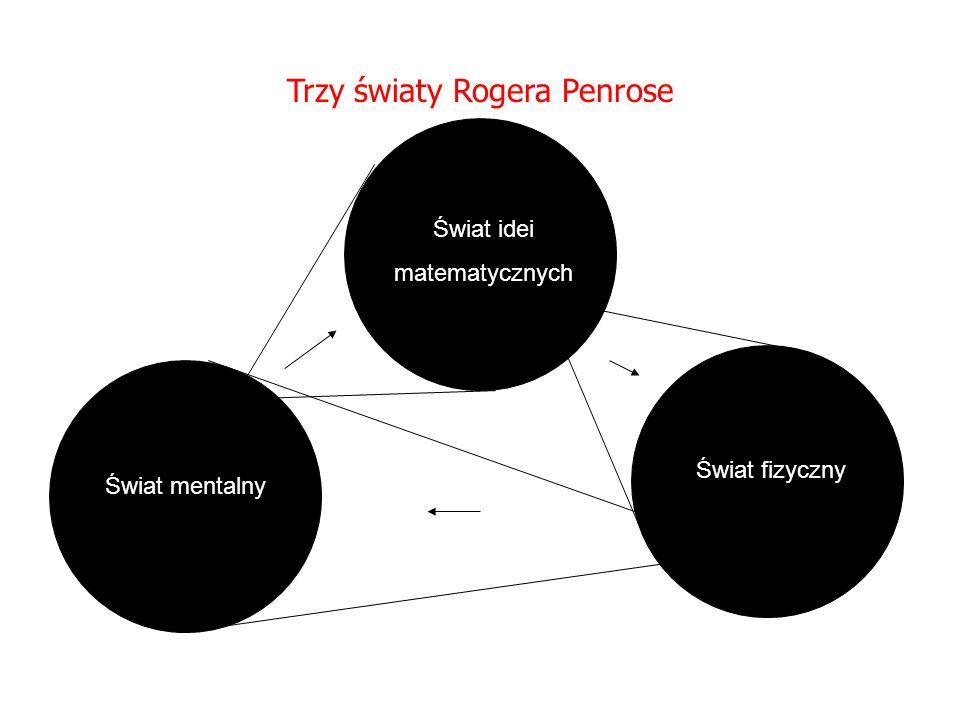 Trzy światy Rogera Penrose Świat idei matematycznych Świat mentalny Świat fizyczny