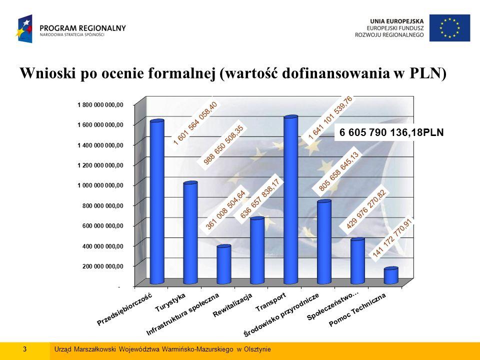 4Urząd Marszałkowski Województwa Warmińsko-Mazurskiego w Olsztynie Umowy zawarte w ramach RPO WiM 2007 - 2013 Oś PriorytetowaDziałanie/Poddziałanie Liczba zawartych umów Wartość ogółem (PLN) Dofinansowanie (UE w PLN) Przedsiębiorczość 1.1.1 Inwestycje w infrastrukturę badawczą instytucji B+RT oraz specjalistyczne ośrodki kompetencji technologicznych 517 230 006,6912 706 555,19 1.1.2 Tworzenie parków technologicznych, przemysłowych i inkubatorów przedsiębiorczości 944 249 671,7618 557 037,14 1.1.3 Inwestycje infrastrukturalne tworzące powiązania kooperacyjne pomiędzy jednostkami naukowymi, badawczo – rozwojowymi a przedsiębiorstwami 1942 827 079,2623 141 713,19 1.1.4 Budowa i rozbudowa klastrów o znaczeniu lokalnym i regionalnym 56 309 558,923 869 055,66 1.1.5 Wsparcie MŚP - promocja produktów i procesów przyjaznych dla środowiska 4056 511 986,8317 781 580,24 1.1.6 Wsparcie na nowe inwestycje dla dużych przedsiębiorstw27164 529 792,5255 460 098,17 1.1.7 Dotacje inwestycyjne dla mikroprzedsiębiorstw i sektora MŚP w zakresie innowacji i nowych technologii 218492 682 640,07156 372 025,78 1.1.8 Wsparcie przedsiębiorstw przemysłowo-naukowych1059 265 941,2920 306 116,69 1.1.9 Inne inwestycje w przedsiębiorstwa6931 048 053 921,82311 784 605,15 1.1.10 Przygotowywanie stref przedsiębiorczości1796 881 875,6066 566 337,77 1.1.11 Regionalny System Wspierania Innowacji112 111 658,189 638 953,45 1.2.1 Instytucje otoczenia biznesu67 991 046,696 259 568,09 1.2.2 Fundusze poręczeniowe i pożyczkowe4127 396 500,00 1.2.3 System obsługi inwestora na poziomie regionalnym29 427 889,667 877 889,25 1.3 Wspieranie wytwarzania i promocji produktów regionalnych3533 899 746,6221 596 703,15 Razem:10912 219 369 315,91859 314 738,92