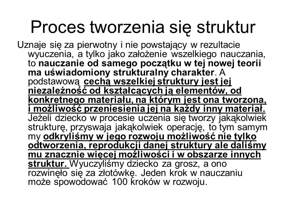 Proces tworzenia się struktur Uznaje się za pierwotny i nie powstający w rezultacie wyuczenia, a tylko jako założenie wszelkiego nauczania, to nauczanie od samego początku w tej nowej teorii ma uświadomiony strukturalny charakter.