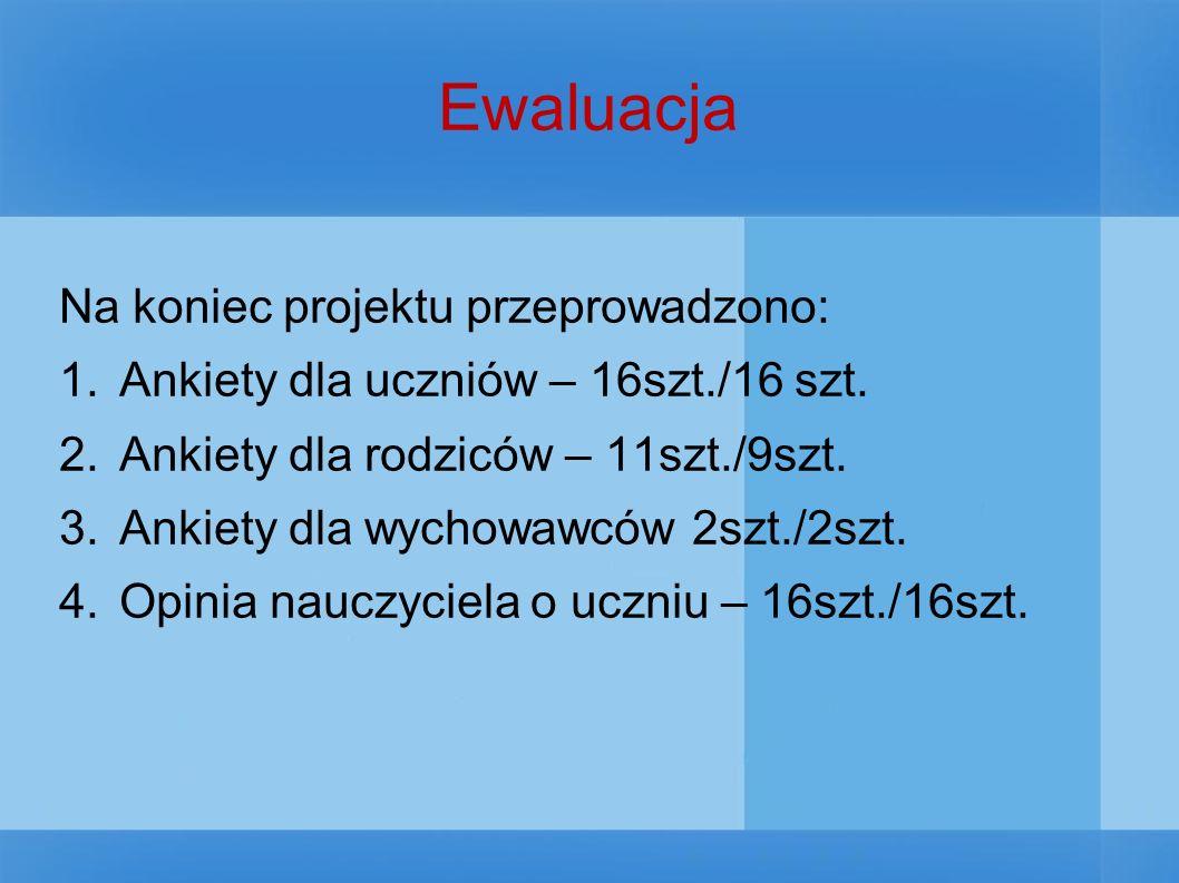 Ewaluacja Na koniec projektu przeprowadzono: 1.Ankiety dla uczniów – 16szt./16 szt.