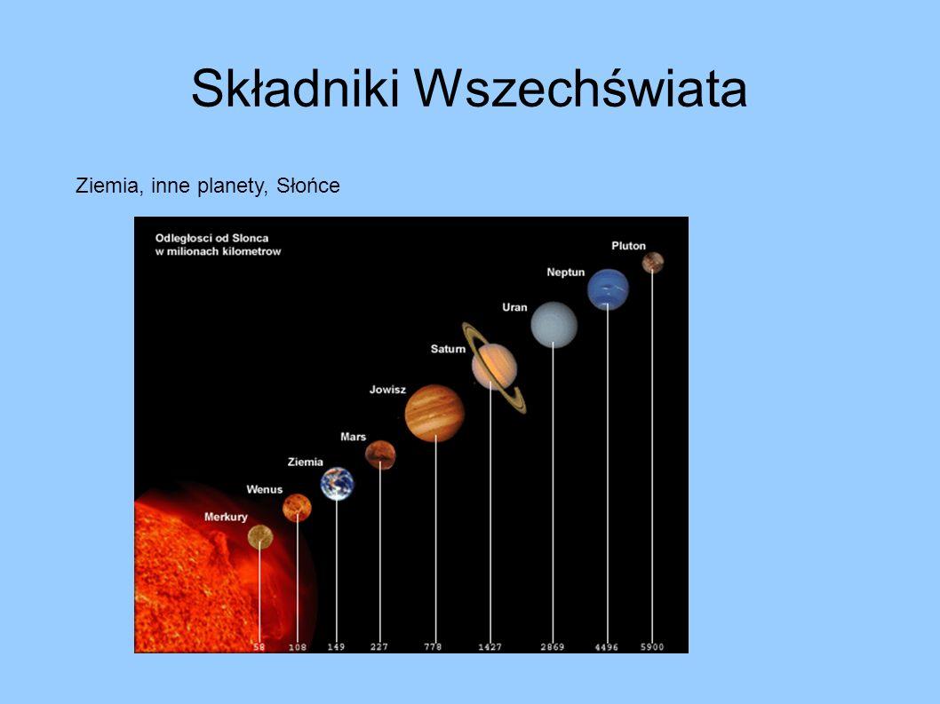 Składniki Wszechświata Nasza galaktyka, inne galaktyki... Ultra-głębokie pole Hubble a