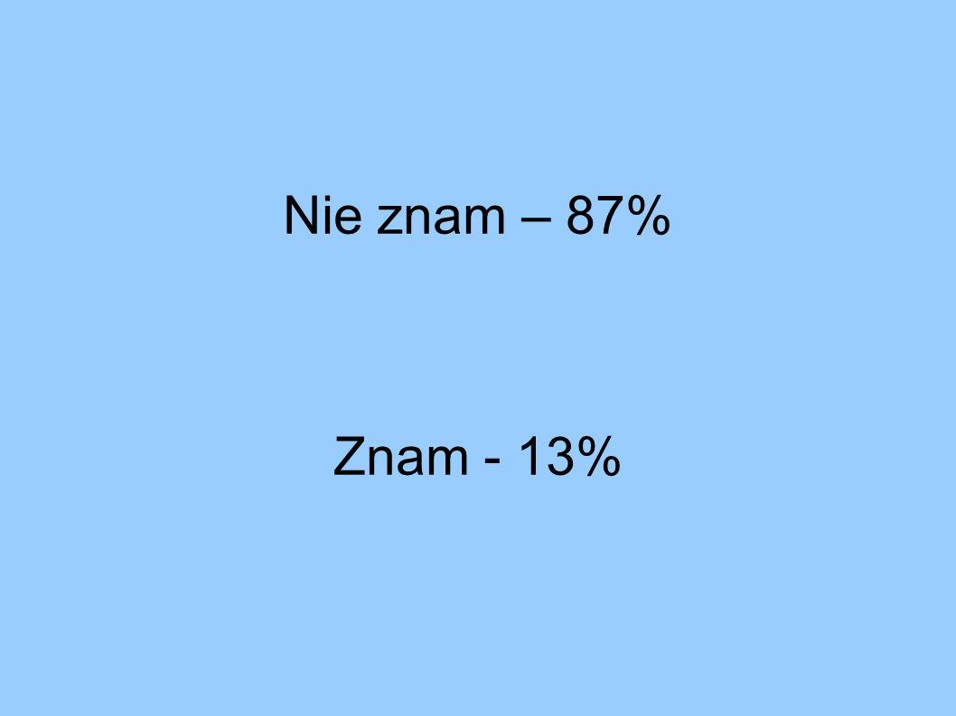 Nie znam – 87% Znam - 13%