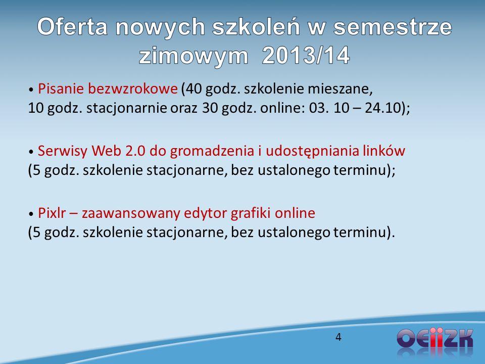 Pisanie bezwzrokowe (40 godz. szkolenie mieszane, 10 godz. stacjonarnie oraz 30 godz. online: 03. 10 – 24.10); Serwisy Web 2.0 do gromadzenia i udostę