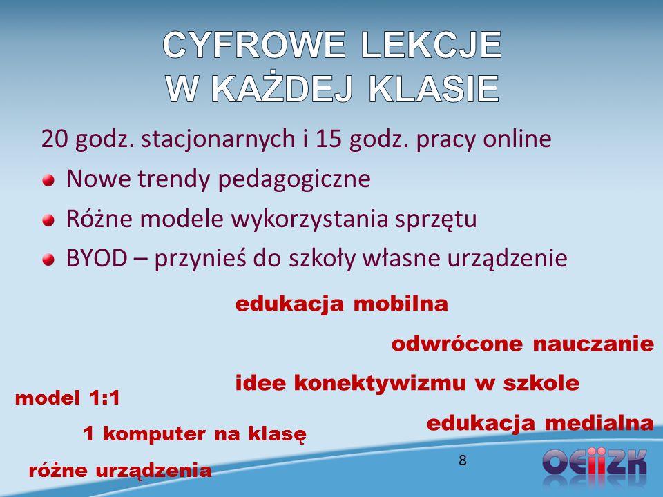 20 godz. stacjonarnych i 15 godz. pracy online Nowe trendy pedagogiczne Różne modele wykorzystania sprzętu BYOD – przynieś do szkoły własne urządzenie