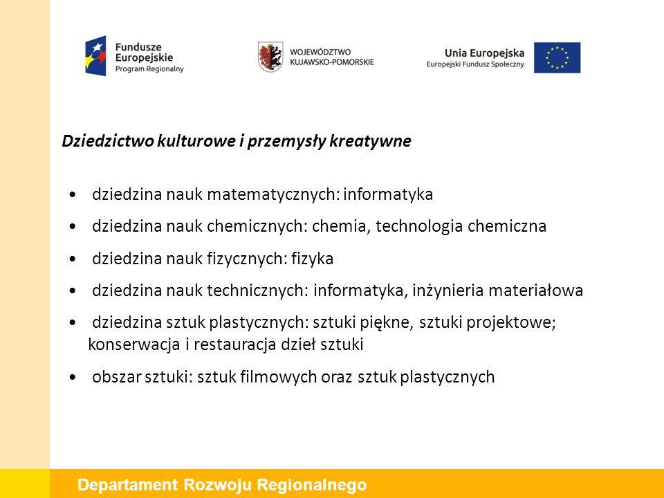 Departament Rozwoju Regionalnego Poddziałanie 6.4.3 Inwestycje w infrastrukturę kształcenia zawodowego w ramach ZIT Schemat: Poprawa jakości usług edukacyjnych szkół zawodowych poprze inwestycje w infrastrukturę i wyposażenie, w ramach Zintegrowanych Inwestycji Terytorialnych (ZIT) Autopoprawki IZ