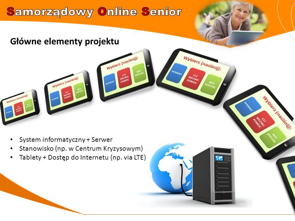 Główne elementy projektu System informatyczny + Serwer Stanowisko (np. w Centrum Kryzysowym) Tablety + Dostęp do Internetu (np. via LTE)