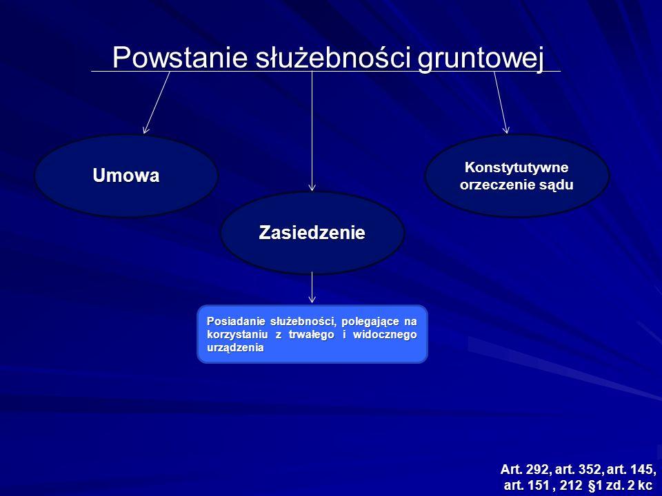 Powstanie służebności gruntowej Posiadanie służebności, polegające na korzystaniu z trwałego i widocznego urządzenia Umowa Zasiedzenie Art. 292, art.