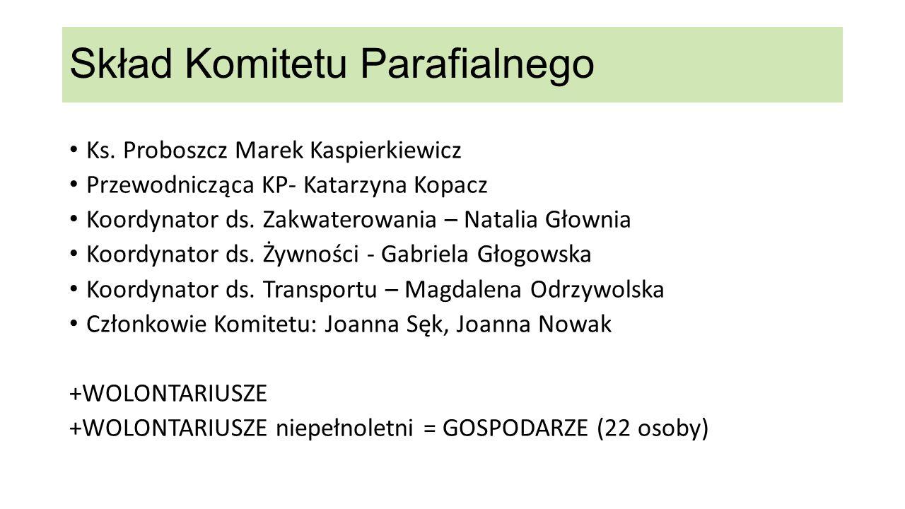 Skład Komitetu Parafialnego Ks.