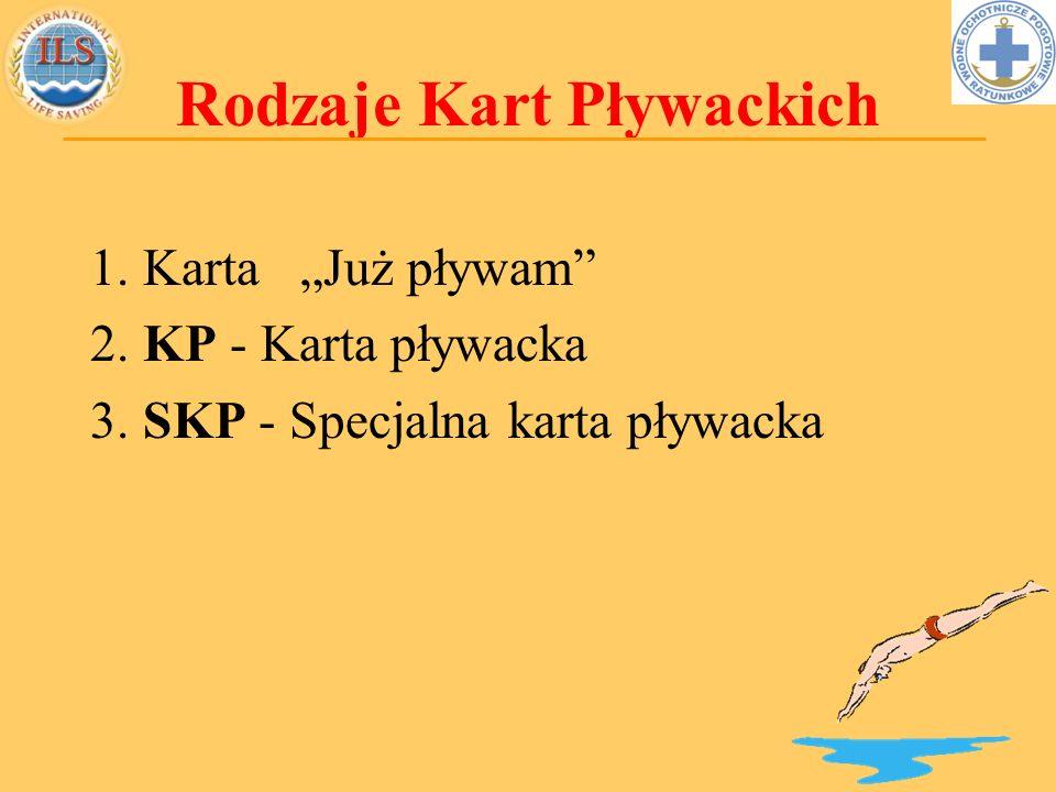 """Rodzaje Kart Pływackich 1. Karta """"Już pływam 2. KP - Karta pływacka 3."""