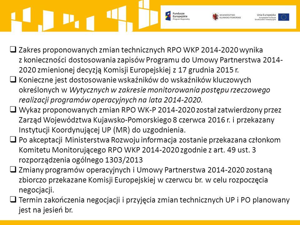  Zakres proponowanych zmian technicznych RPO WKP 2014-2020 wynika z konieczności dostosowania zapisów Programu do Umowy Partnerstwa 2014- 2020 zmieni