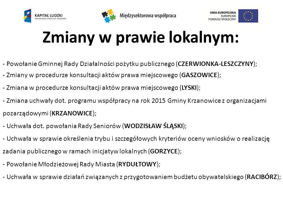 Zmiany w prawie lokalnym: - Powołanie Gminnej Rady Działalności pożytku publicznego (CZERWIONKA-LESZCZYNY); - Zmiany w procedurze konsultacji aktów prawa miejscowego (GASZOWICE); - Zmiana w procedurze konsultacji aktów prawa miejscowego (LYSKI); - Zmiana uchwały dot.