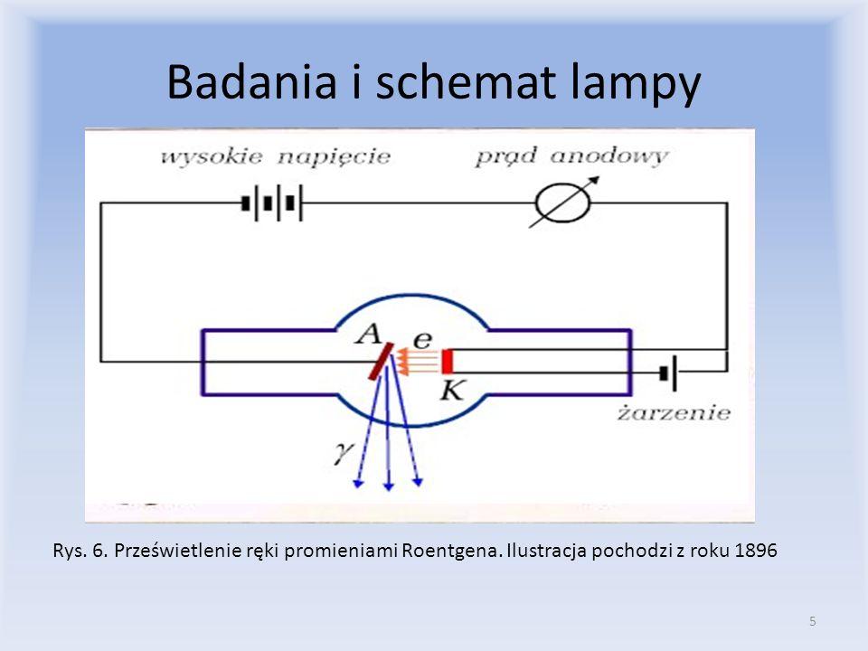 Badania i schemat lampy Rys. 6. Prześwietlenie ręki promieniami Roentgena. Ilustracja pochodzi z roku 1896 5