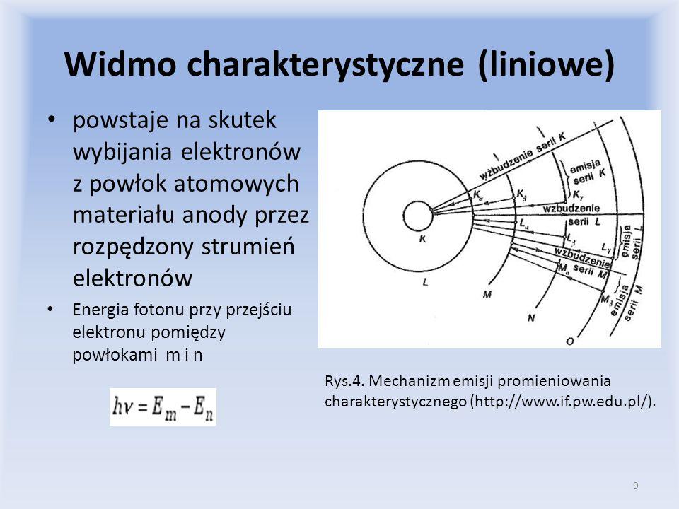 Widmo charakterystyczne (liniowe) powstaje na skutek wybijania elektronów z powłok atomowych materiału anody przez rozpędzony strumień elektronów Ener