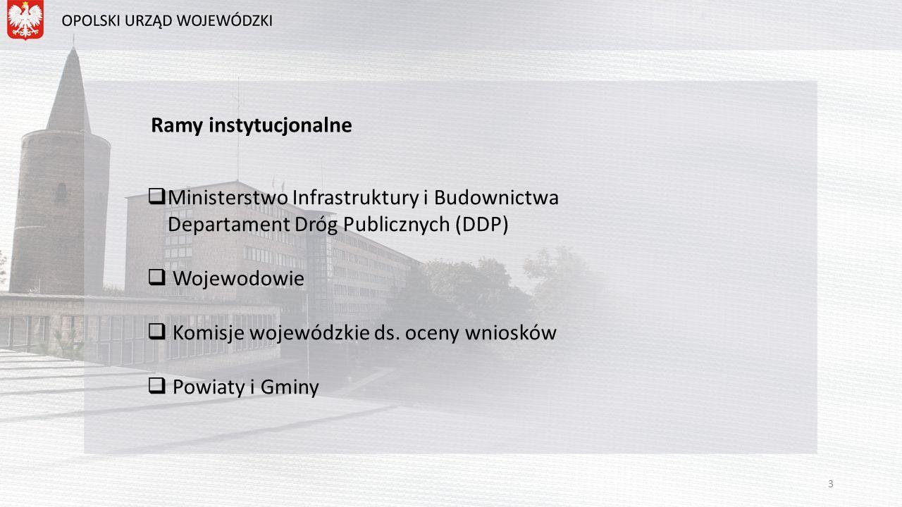 Ramy instytucjonalne  Ministerstwo Infrastruktury i Budownictwa Departament Dróg Publicznych (DDP)  Wojewodowie  Komisje wojewódzkie ds.