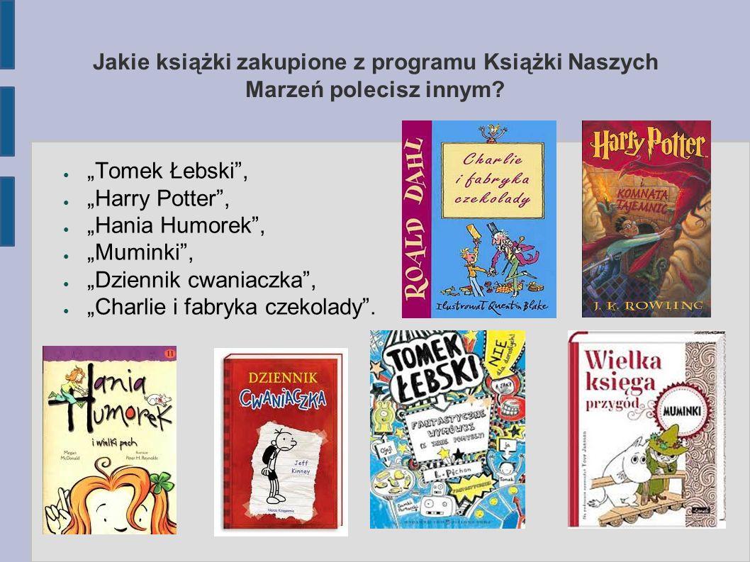 Jakie książki zakupione z programu Książki Naszych Marzeń polecisz innym.