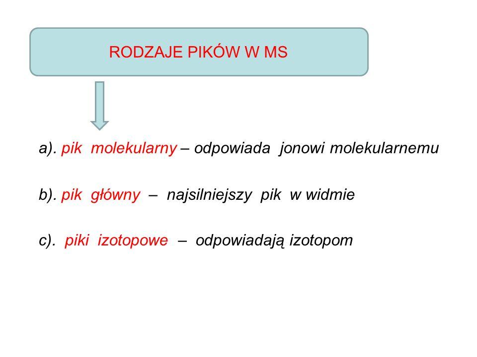 a). pik molekularny – odpowiada jonowi molekularnemu b). pik główny – najsilniejszy pik w widmie c). piki izotopowe – odpowiadają izotopom RODZAJE PIK