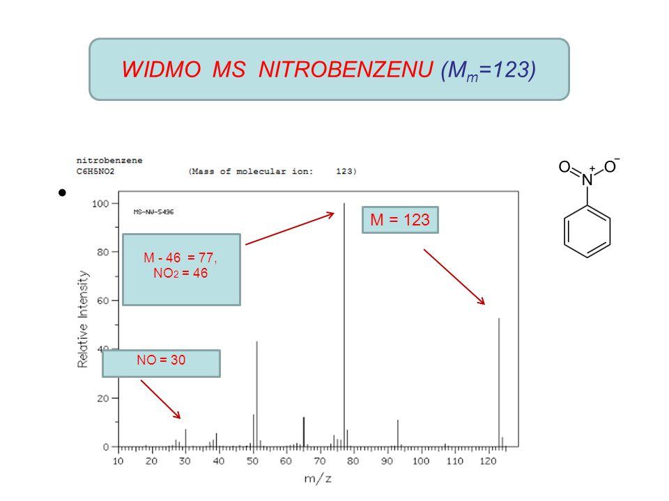WIDMO MS NITROBENZENU (M m =123) M = 123 M - 46 = 77, NO 2 = 46 NO = 30