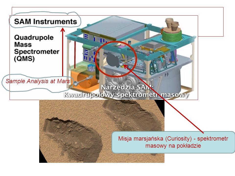Misja marsjańska (Curiosity) - spektrometr masowy na pokładzie Sample Analysis at Mars