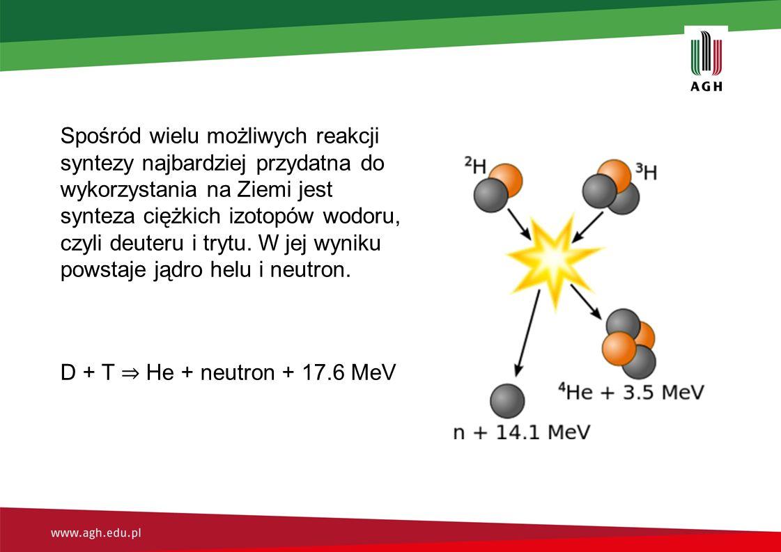 Deuter ( 2 H) to izotop wodoru występujący naturalnie.
