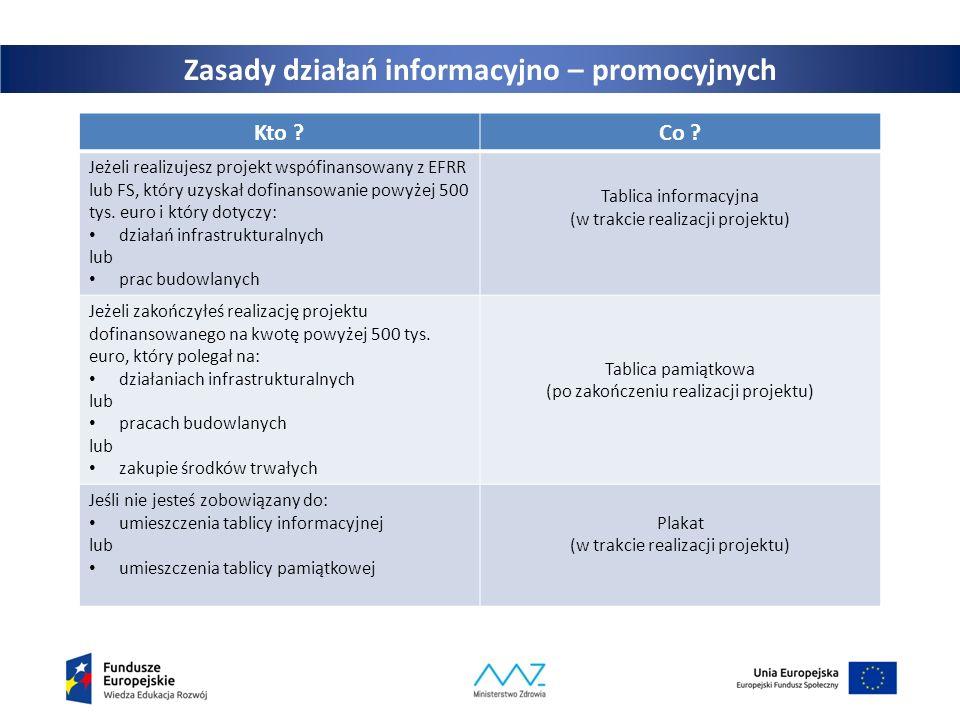 Zasady działań informacyjno – promocyjnych Kto Co .
