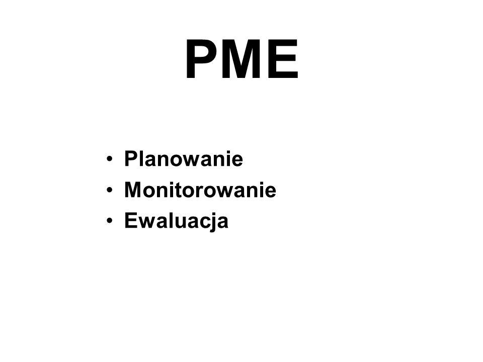 PME Planowanie Monitorowanie Ewaluacja