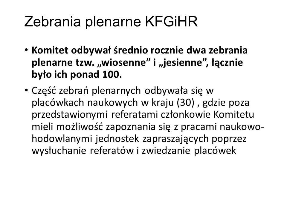 Zebrania plenarne KFGiHR Komitet odbywał średnio rocznie dwa zebrania plenarne tzw.