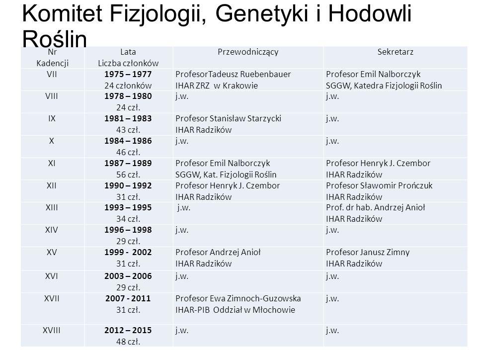 Nr Kadencji Lata Liczba członków PrzewodniczącySekretarz VII 1975 – 1977 24 członków ProfesorTadeusz Ruebenbauer IHAR ZRZ w Krakowie Profesor Emil Nalborczyk SGGW, Katedra Fizjologii Roślin VIII 1978 – 1980 24 czł.
