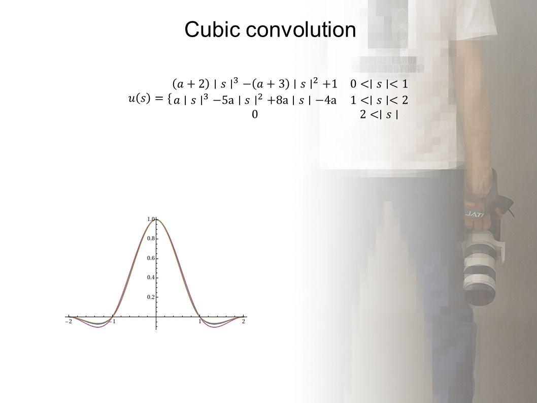Cubic convolution